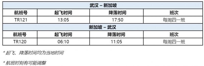 酷航回复武汉航点 12月3日起每周一班往复新加坡